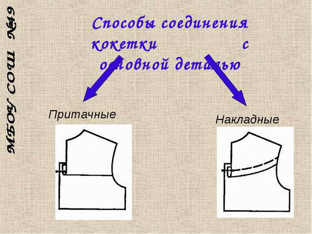 Способы соединения кокетки с основной деталью Притачные Накладные