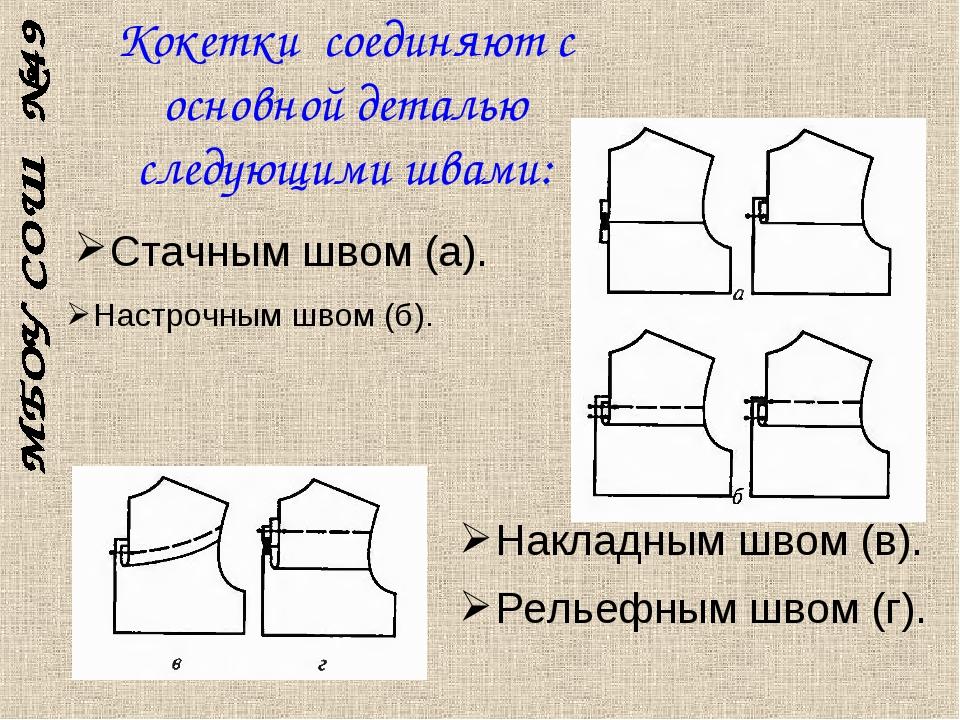 Кокетки соединяют с основной деталью следующими швами: Стачным швом (а). Накл...