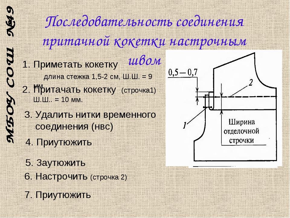 Последовательность соединения притачной кокетки настрочным швом 1. Приметать...