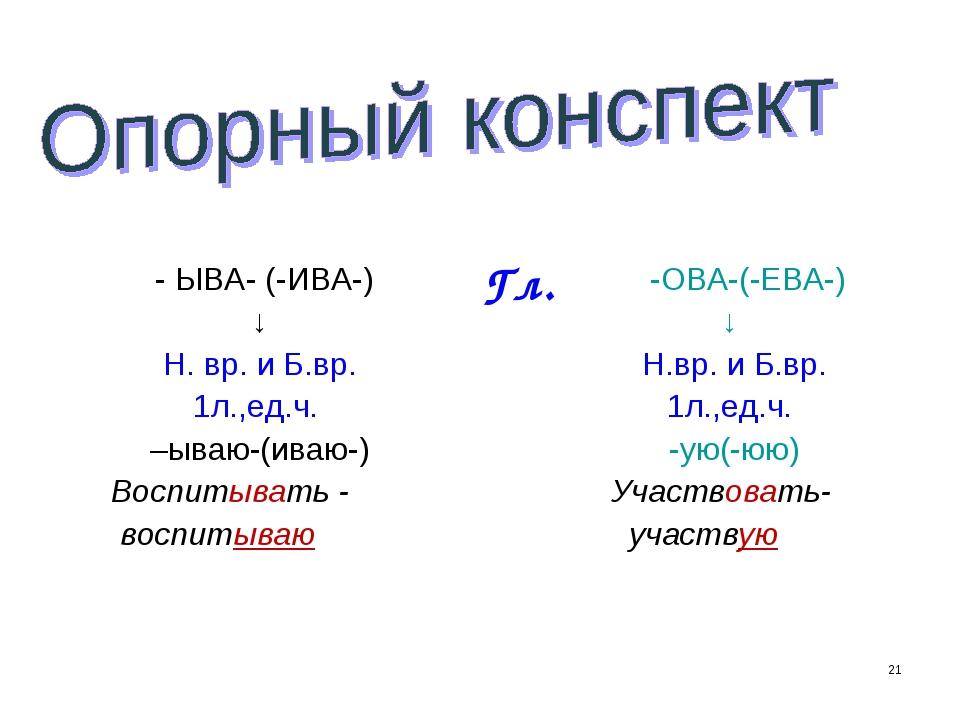 * - ЫВА- (-ИВА-) ↓ Н. вр. и Б.вр. 1л.,ед.ч. –ываю-(иваю-) Воспитывать - воспи...