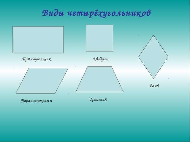 Виды четырёхугольников Прямоугольник Квадрат Ромб Трапеция Параллелограмм