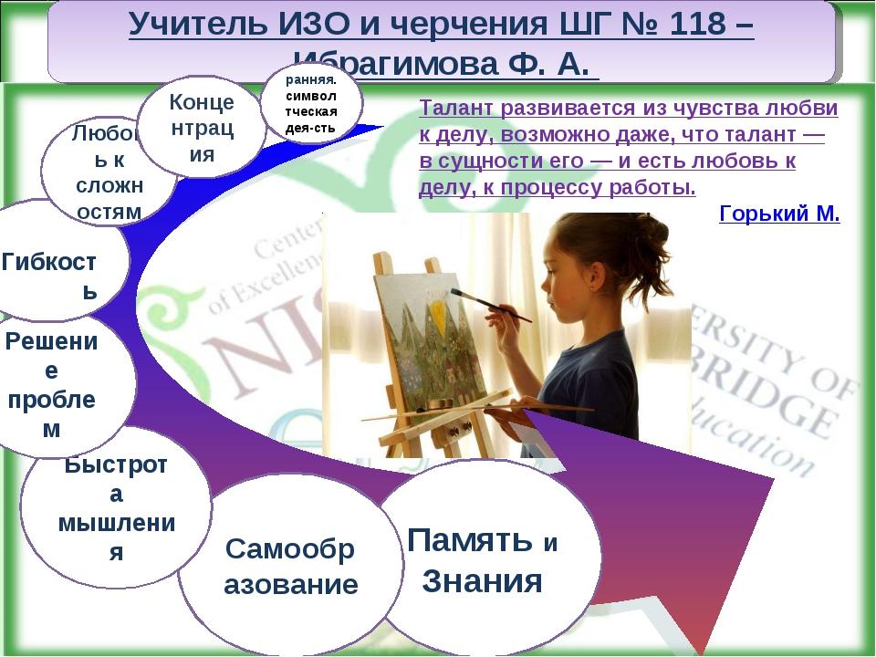 7 разновидностей таланта или типов интеллекта. Обучение талантливых и одаренн...