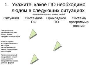 Укажите, какое ПО необходимо людям в следующих ситуациях (перетащив галочки в