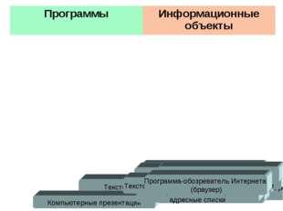 СУБД – системы управления базами данных, ориентированные на пользователя Паке