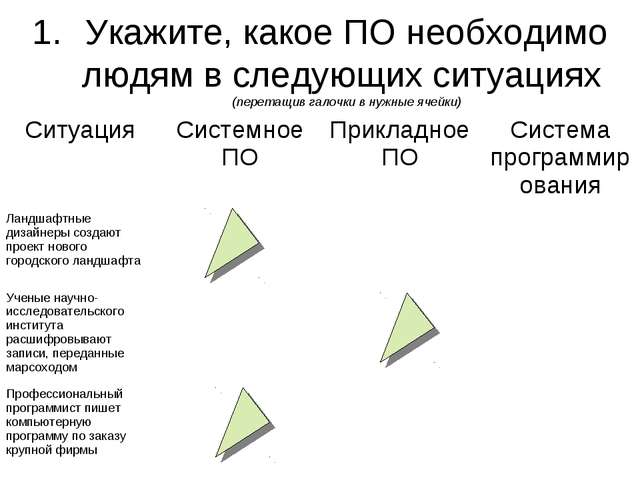 Укажите, какое ПО необходимо людям в следующих ситуациях (перетащив галочки в...