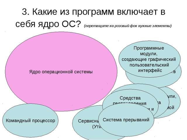 Ядро операционной системы 3. Какие из программ включает в себя ядро ОС? (пере...