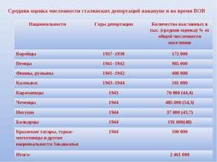 Средняя оценка численности сталинских депортаций накануне и во время ВОВ Наци