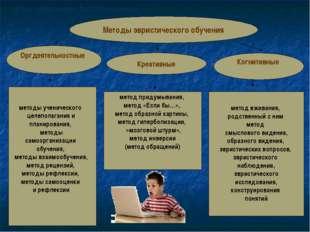 Методы эвристического обучения Оргдеятельностные Креативные Когнитивные метод