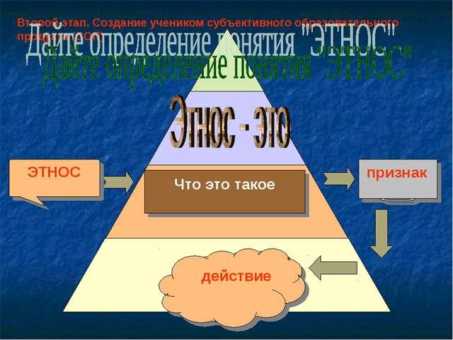 Второй этап. Создание учеником субъективного образовательного продукта (СОП)...