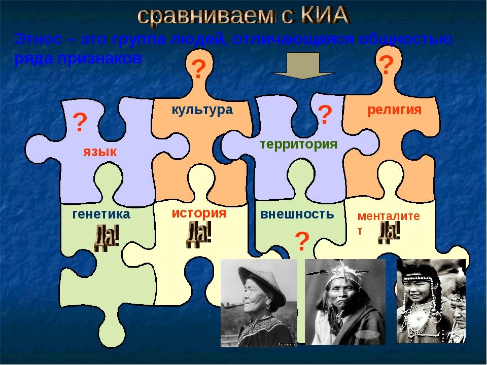 Этнос – это группа людей, отличающаяся общностью ряда признаков язык культура...
