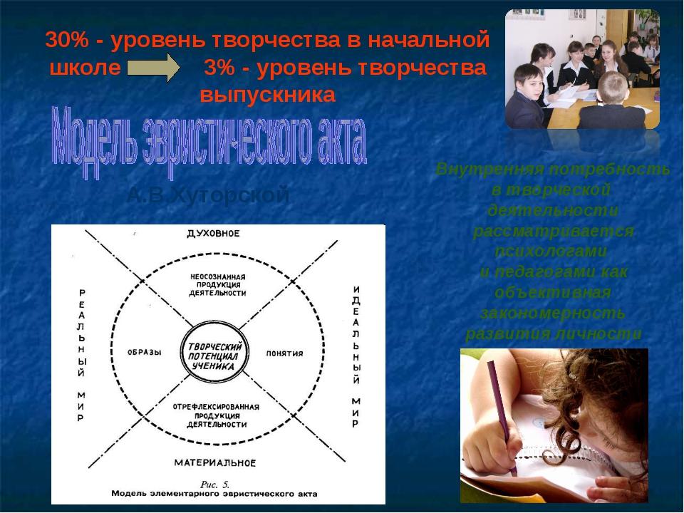 Внутренняя потребность в творческой деятельности рассматривается психологами...