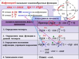 1. Определяем четверть IIч IVч 2. Определяем знак функции в данной четверти I