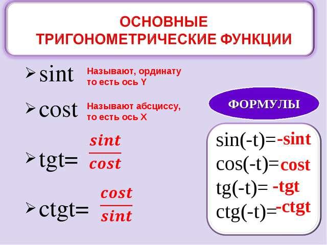 sint cost tgt= ctgt= sin(-t)= cos(-t)= tg(-t)= ctg(-t)= -sint cost -tgt -ctgt...