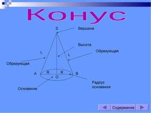S Вершина L Образующая О Высота Образующая L А В R R Радиус основания Основан