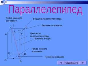Вершина параллелепипеда Верхнее основание Нижнее основание Боковое Ребро Ребр