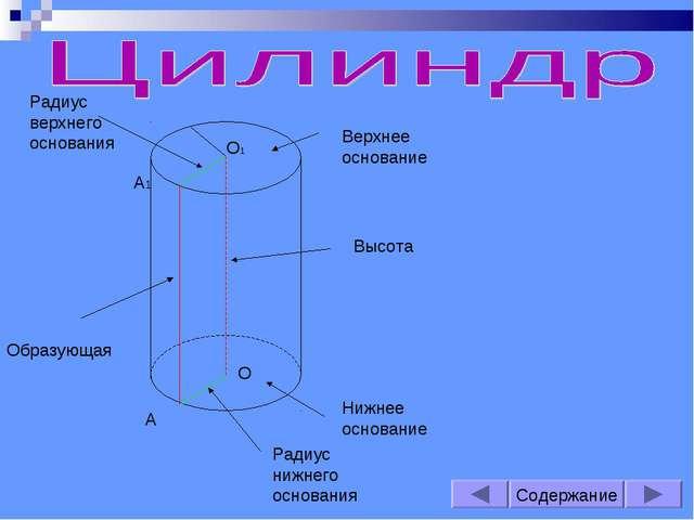 Нижнее основание Верхнее основание О1 О Высота Радиус нижнего основания Радиу...