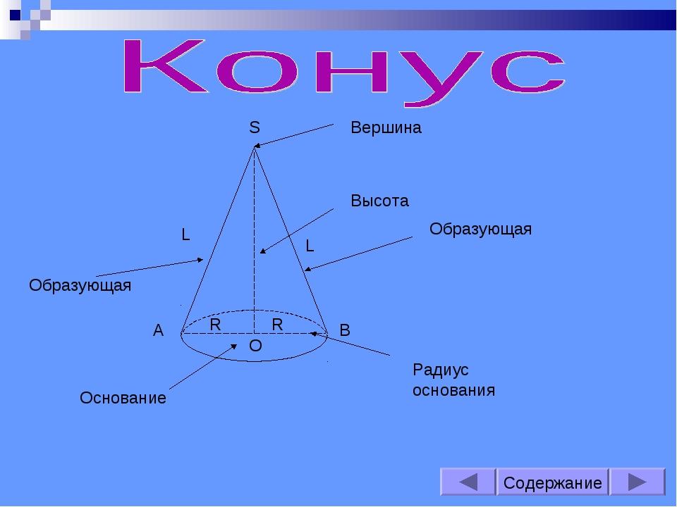 S Вершина L Образующая О Высота Образующая L А В R R Радиус основания Основан...