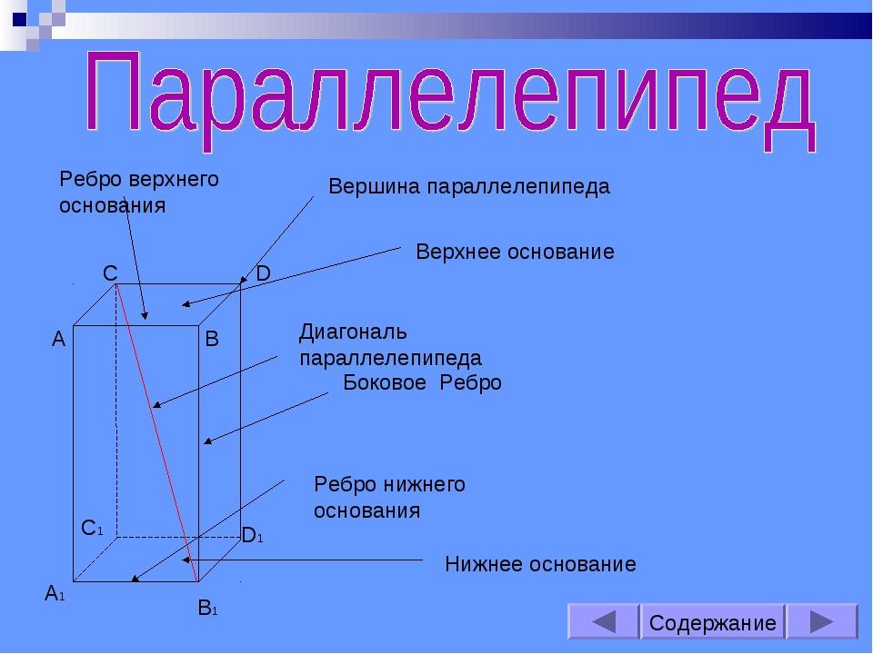 Вершина параллелепипеда Верхнее основание Нижнее основание Боковое Ребро Ребр...