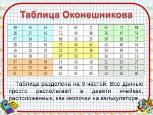 Таблица разделена на 9 частей. Все данные просто располагают в девяти ячейка