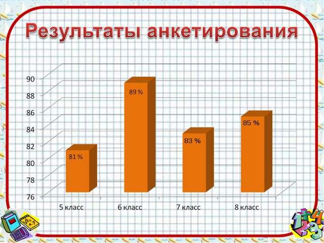 83 % 85 %