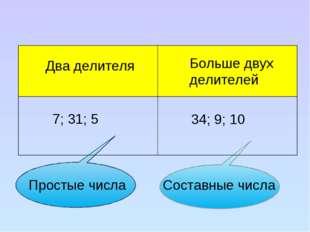 Два делителя Больше двух делителей 7; 31; 5 34; 9; 10 Простые числа Составны