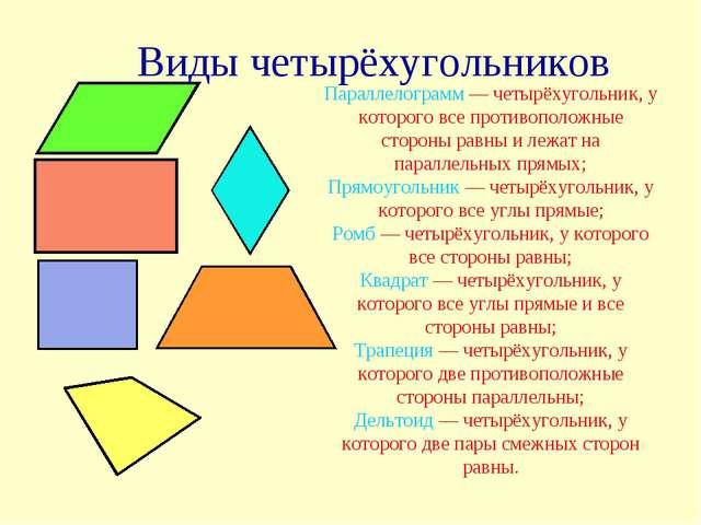 Виды четырёхугольников Параллелограмм— четырёхугольник, у которого все проти...