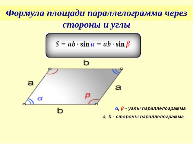 Формула площади параллелограмма через стороны и углы a,b- стороныпараллело...