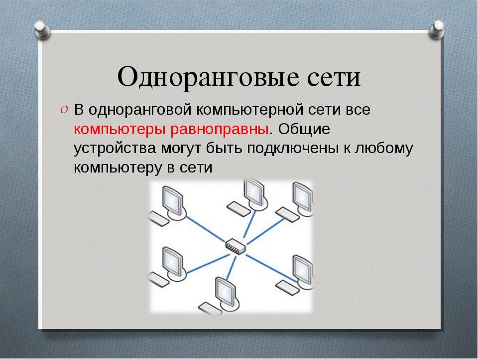 Одноранговые сети В одноранговой компьютерной сети все компьютеры равноправны...