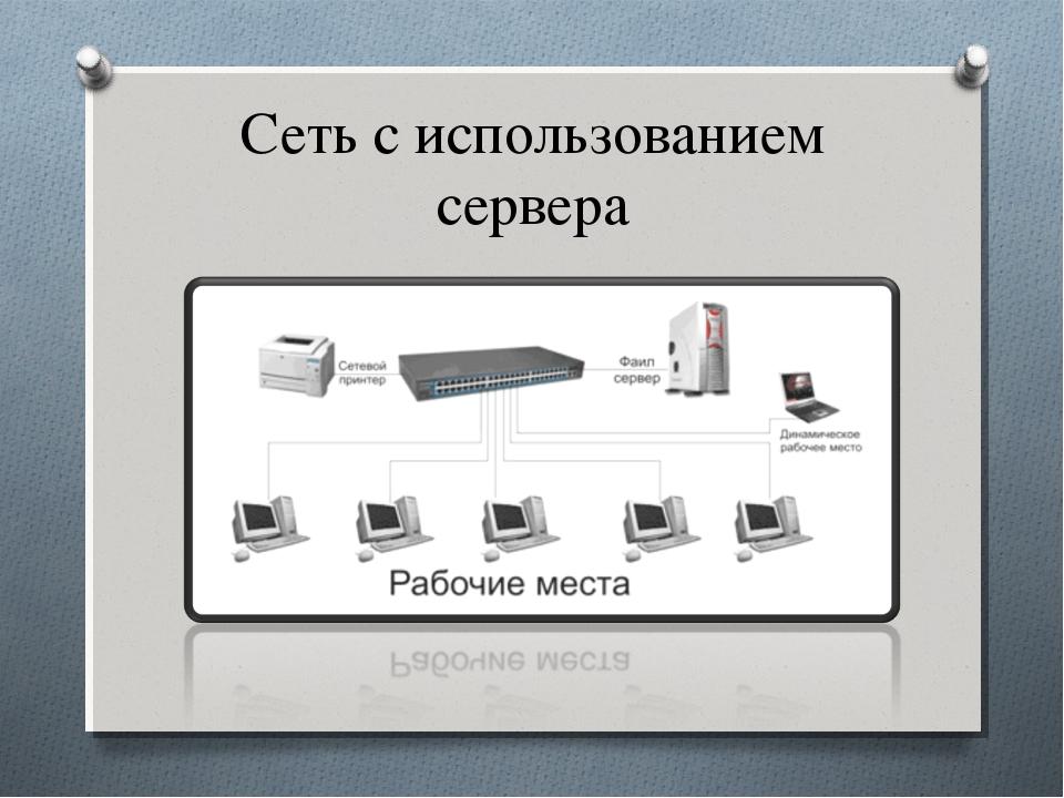 Сеть с использованием сервера