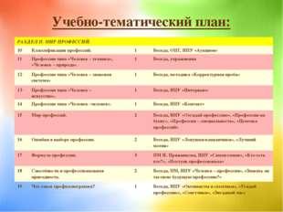 Учебно-тематический план: РАЗДЕЛ II. МИР ПРОФЕССИЙ. 10Классификация професс