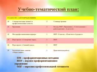 Учебно-тематический план: ПМ – профориентационные методики ИПУ – игровое проф