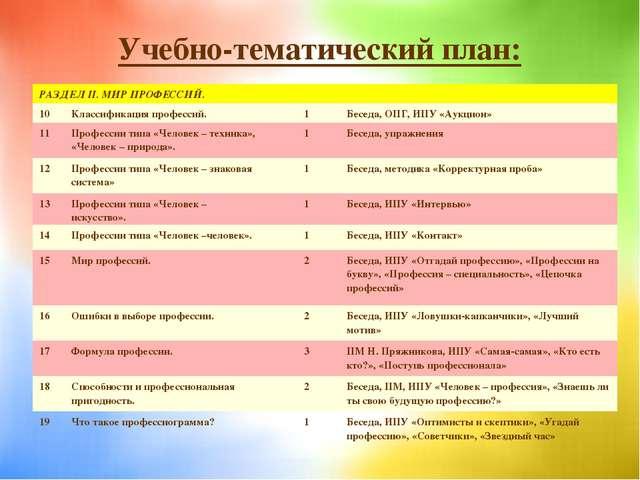 Учебно-тематический план: РАЗДЕЛ II. МИР ПРОФЕССИЙ. 10Классификация професс...