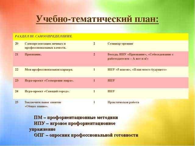 Учебно-тематический план: ПМ – профориентационные методики ИПУ – игровое проф...