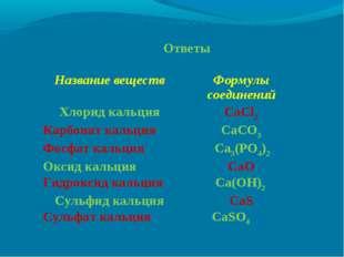 Ответы Название веществФормулы соединений Хлорид кальцияCaCl2 Карбонат каль