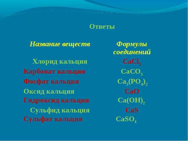 Ответы Название веществФормулы соединений Хлорид кальцияCaCl2 Карбонат каль...