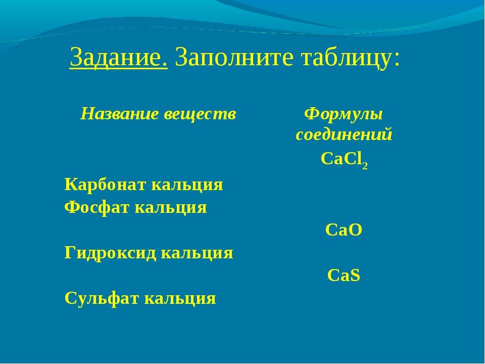 Задание. Заполните таблицу: Название веществФормулы соединений CaCl2 Карбо...