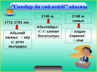 """""""Сандар да сөйлейді"""" ойыны 1711-1781 жж. Абылай ханның өмір сүрген жылдары 1"""