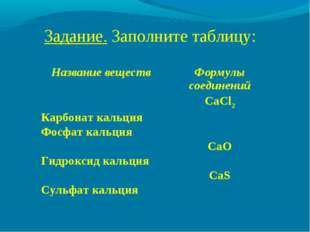Задание. Заполните таблицу: Название веществФормулы соединений CaCl2 Карбо