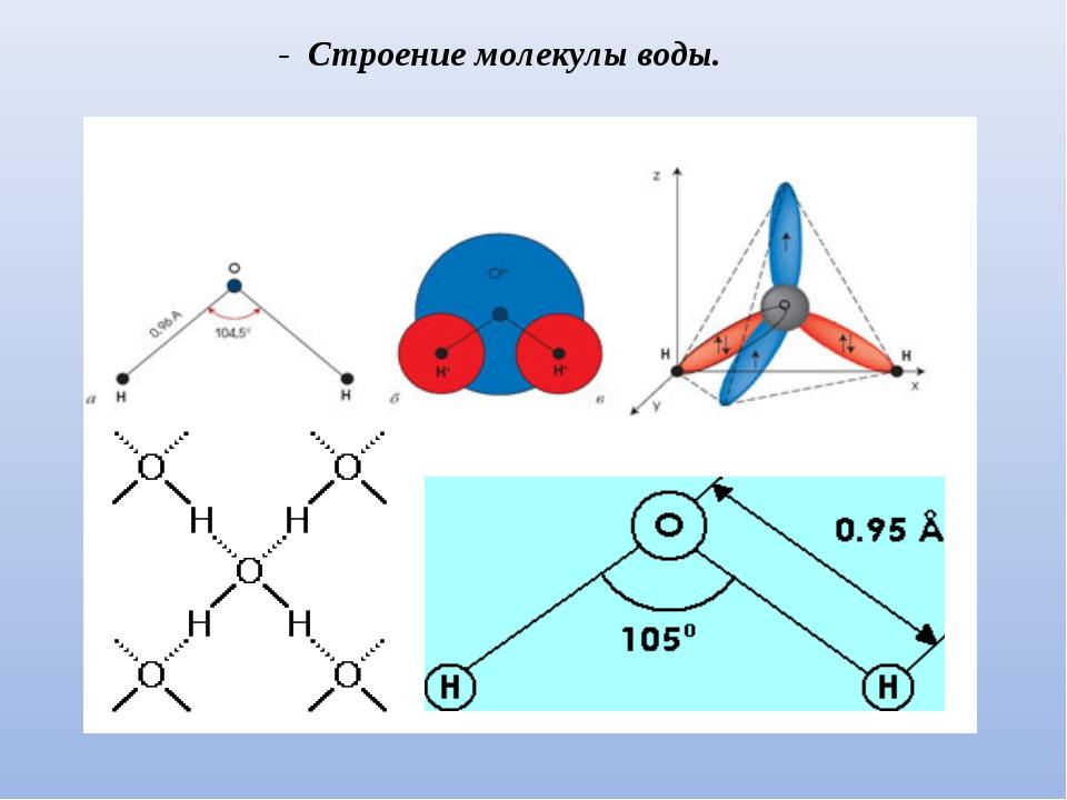- Строение молекулы воды.