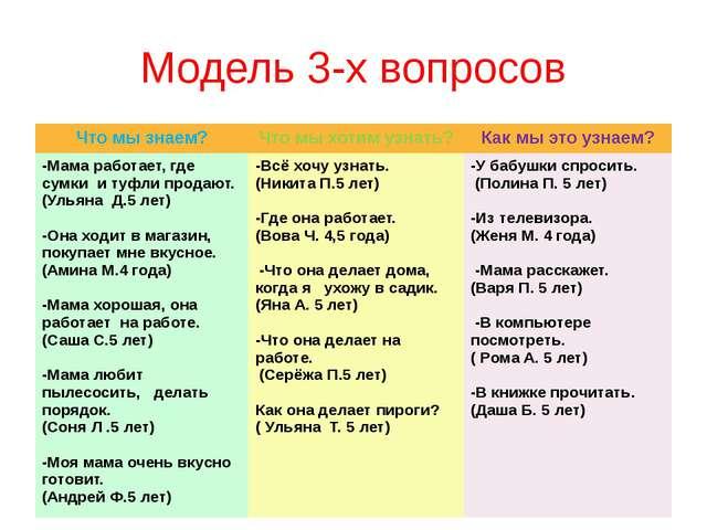 Модель 3-х вопросов