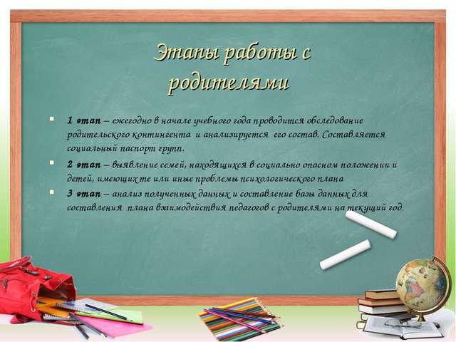 Этапы работы с родителями 1 этап – ежегодно в начале учебного года проводится...