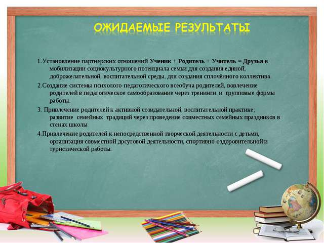 1.Установление партнерских отношений Ученик + Родитель + Учитель = Друзья в м...