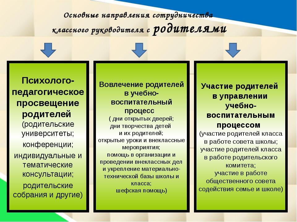 Основные направления сотрудничества классного руководителя с родителями Психо...