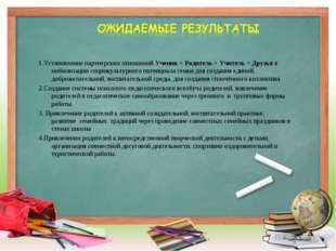 1.Установление партнерских отношений Ученик + Родитель + Учитель = Друзья в м