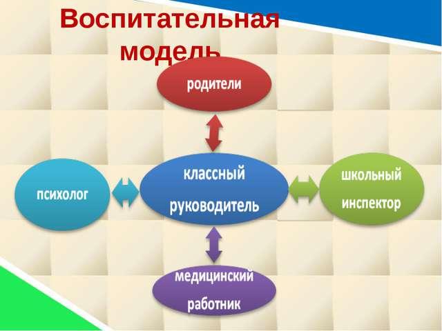 Воспитательная модель