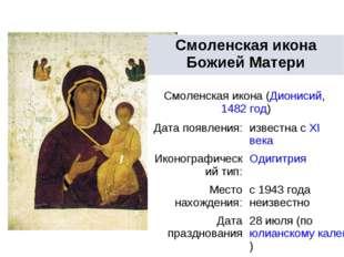 Смоленская икона Божией Матери Смоленская икона (Дионисий,1482 год) Дата п