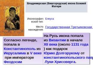 Согласно легенде, попала вКонстантинопольизИерусалимавV векепри императо
