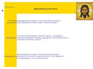 . [скрыть]п·о·р Древнейшие русские иконы Греческие (корсунские)Владимирская