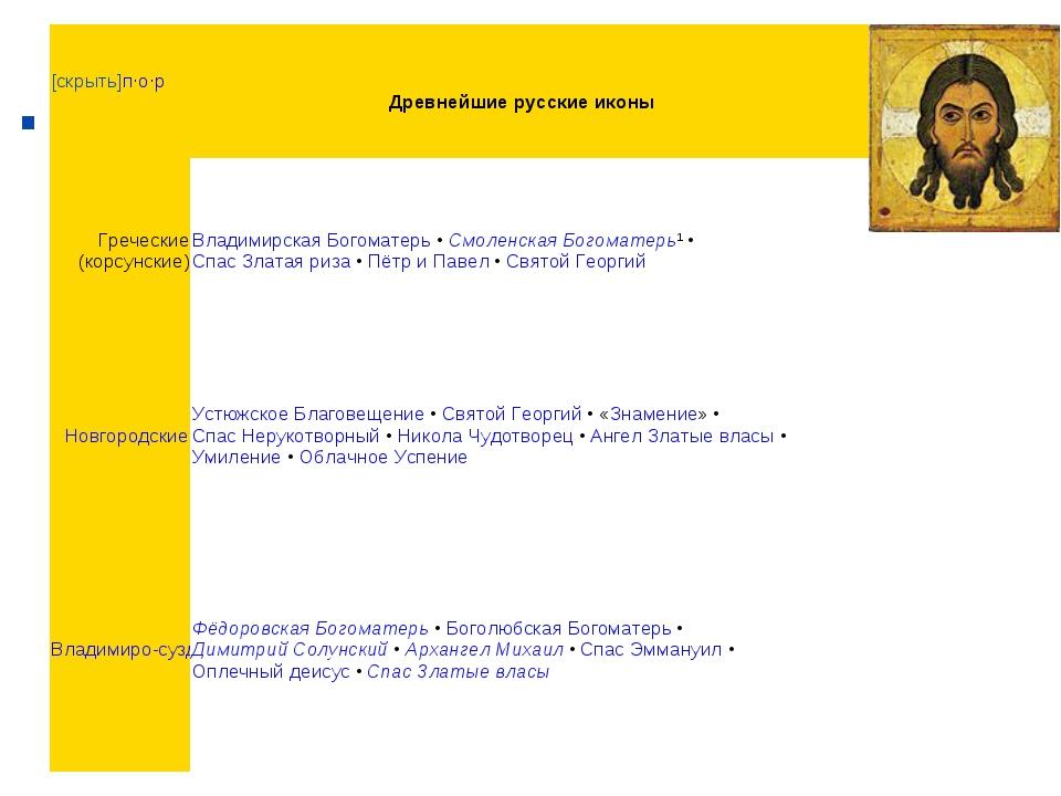 . [скрыть]п·о·р Древнейшие русские иконы Греческие (корсунские)Владимирская...
