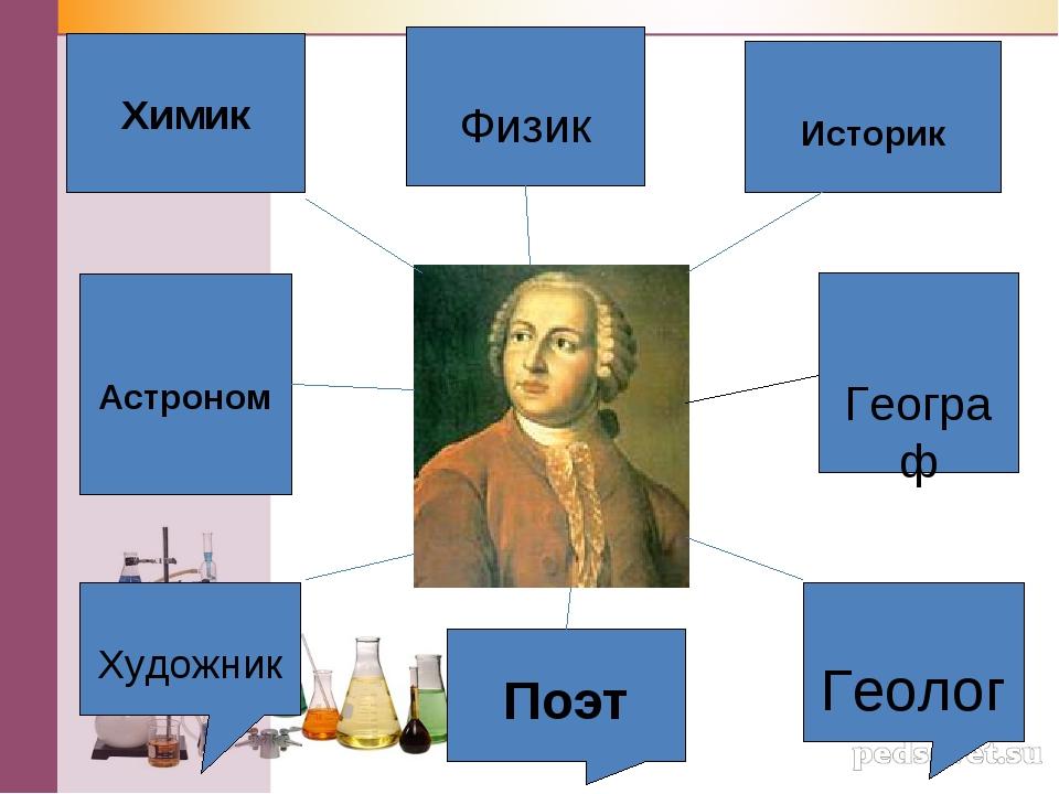 Химик Физик Историк Географ Геолог Поэт Художник Астроном